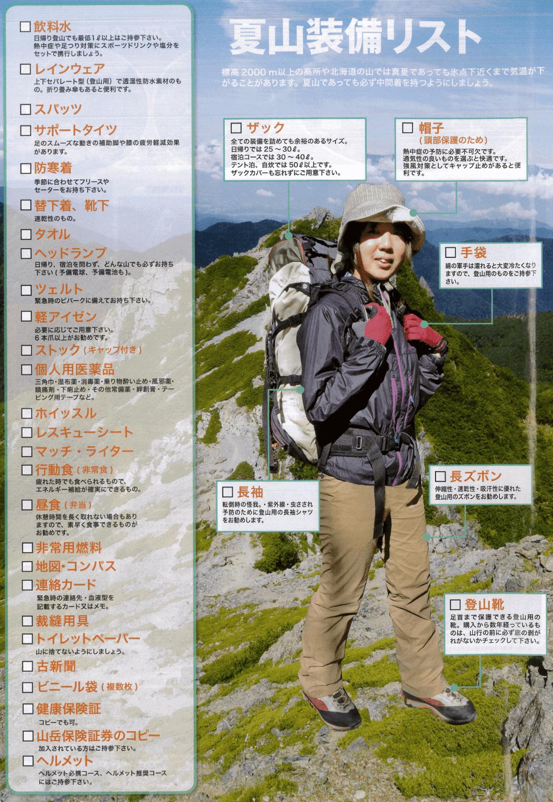 夏山装備リスト