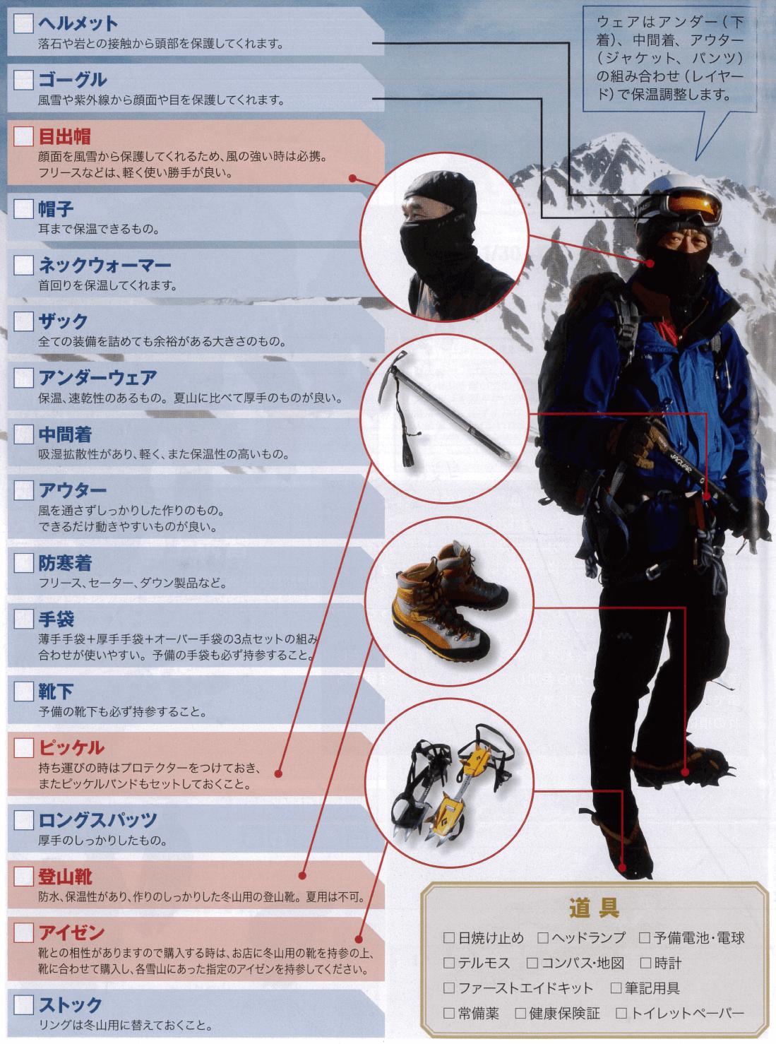 冬山装備リスト